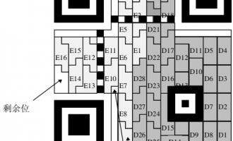 二维码的原理是什么?